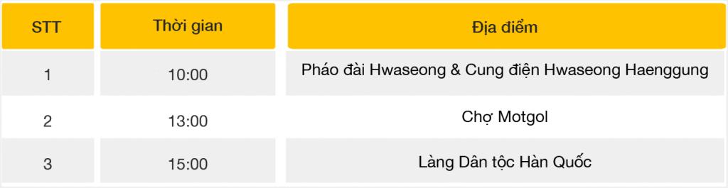 lich_trinh_du_lich_han_quoc